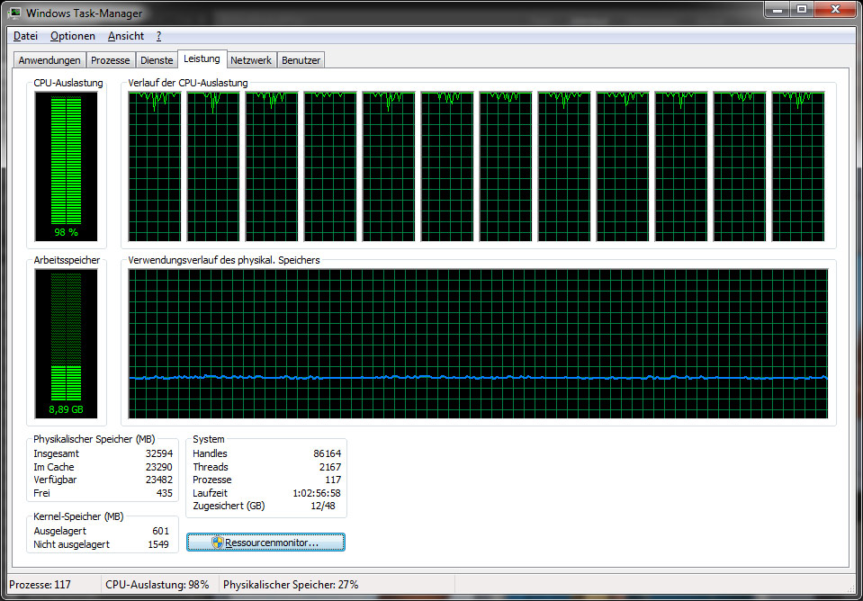 Es lässt sich trotz hoher CPU-Last - nebenbei noch arbeiten.